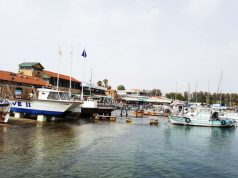 Marinas and fishing harbours of Cyprus