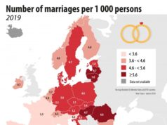 Cyprus leads EU in number of marriages, divorce rate also high